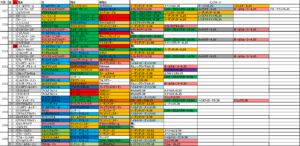 フェブラリーステークス2018 血統データからの予想