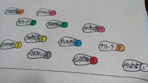 ローズステークス2019のざっくり展開予想動画!