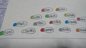 ジャパンカップ2019の超ざっくり展開予想動画!