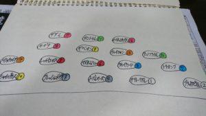 京都金杯2020のざっくり展開予想動画!