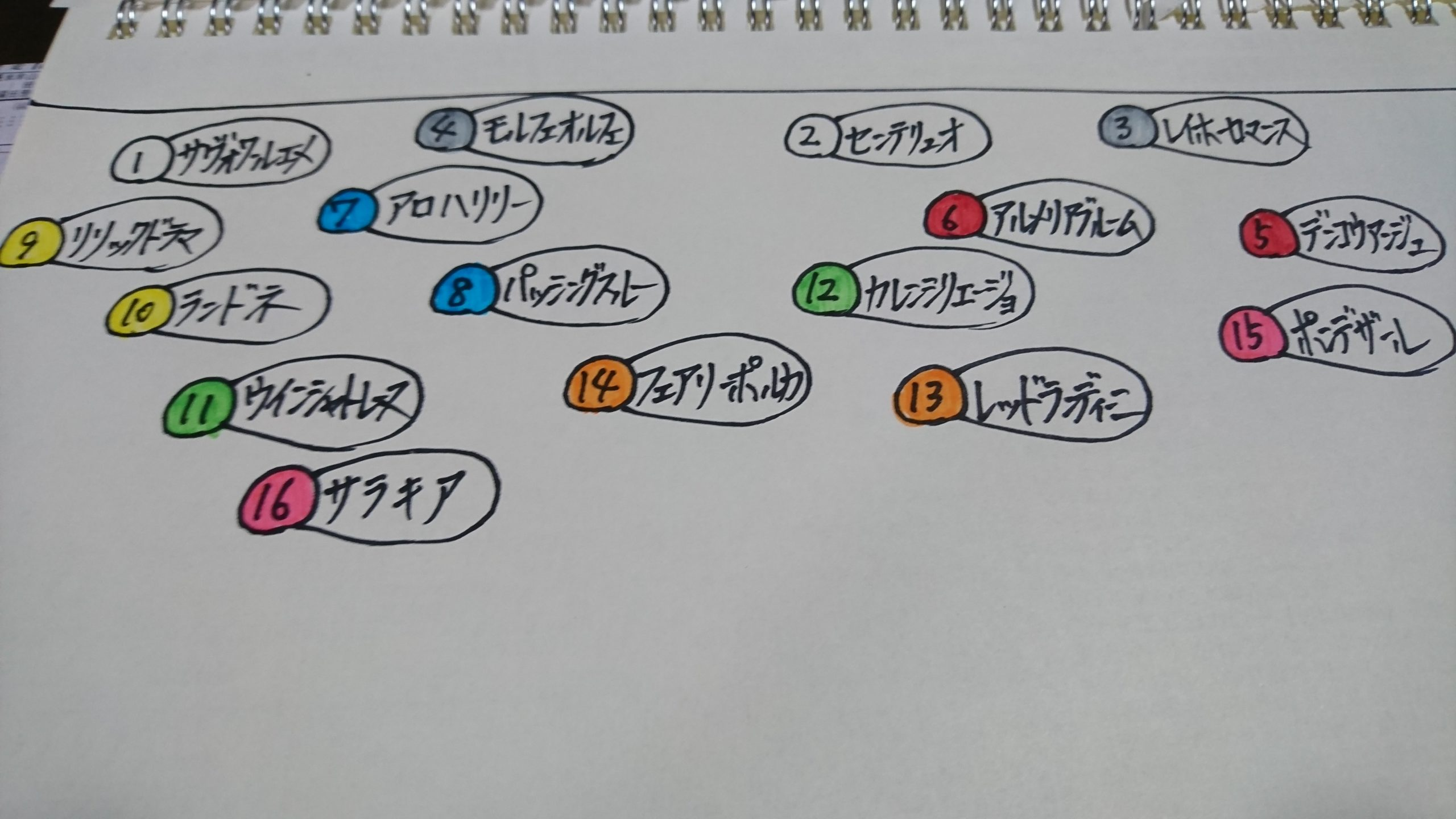 愛知杯 2020 ざっくり展開予想動画!
