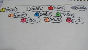 京都記念2020の超ざっくり展開予想動画!