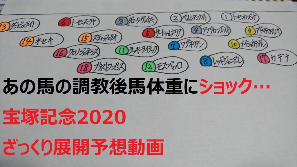 宝塚記念2020のざっくり展開予想動画!