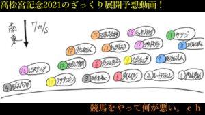 高松宮記念2021のざっくり展開予想動画!