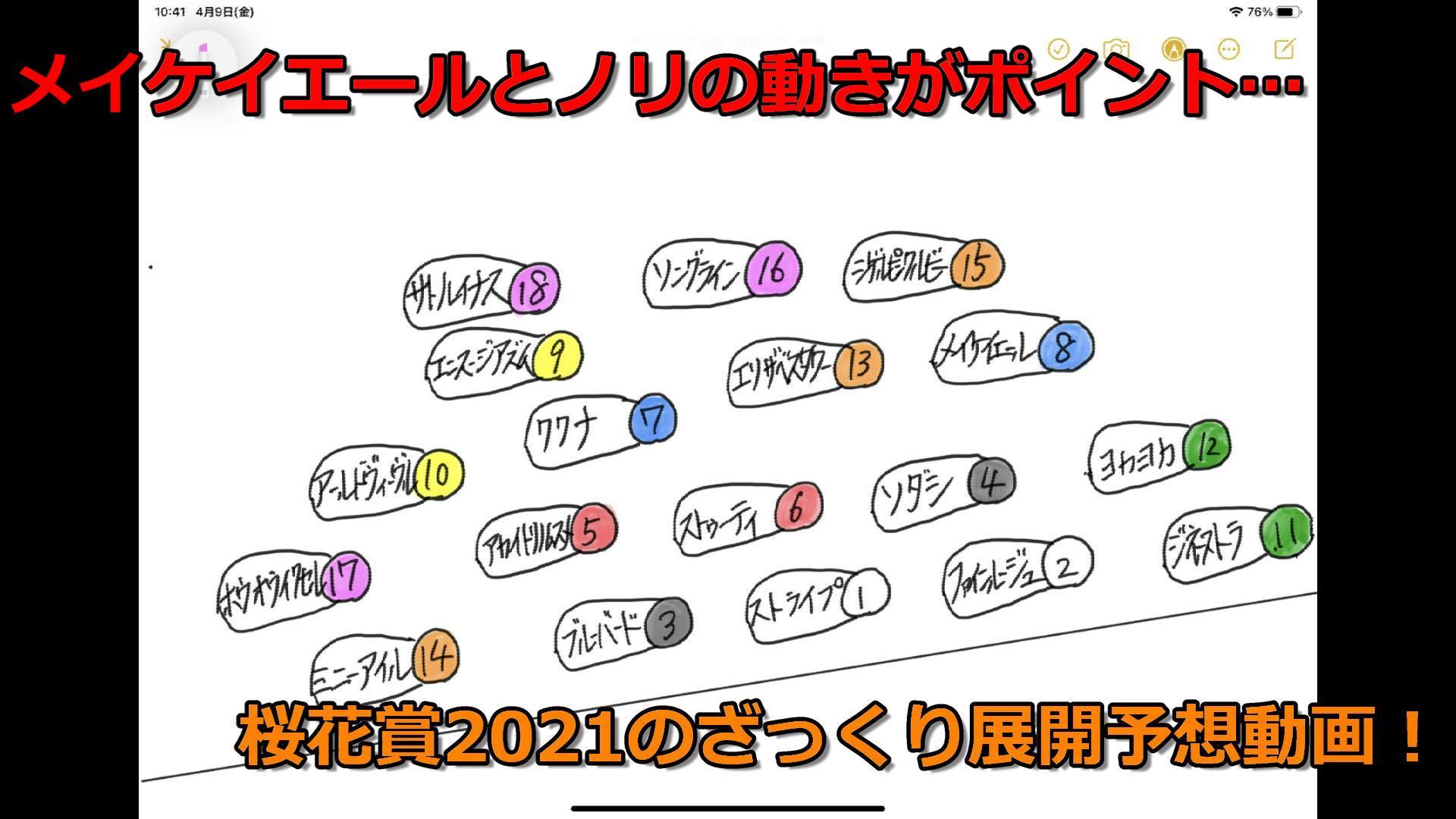 桜花賞2021のざっくり展開予想動画!