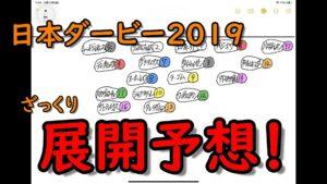 日本ダービー2021のざっくり展開予想動画!