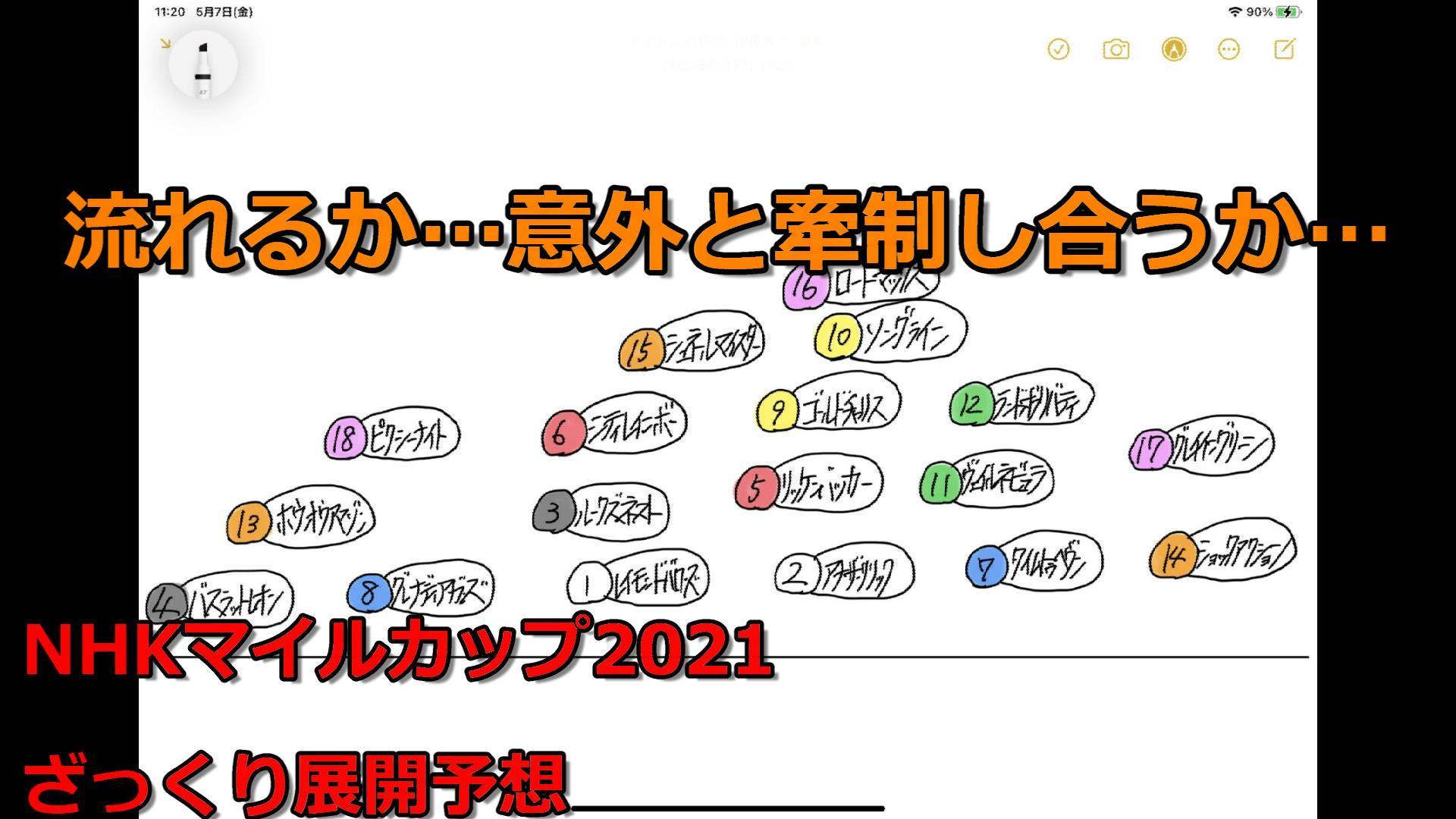 NHKマイルカップ 2021 予想:本命03ルークズネスト