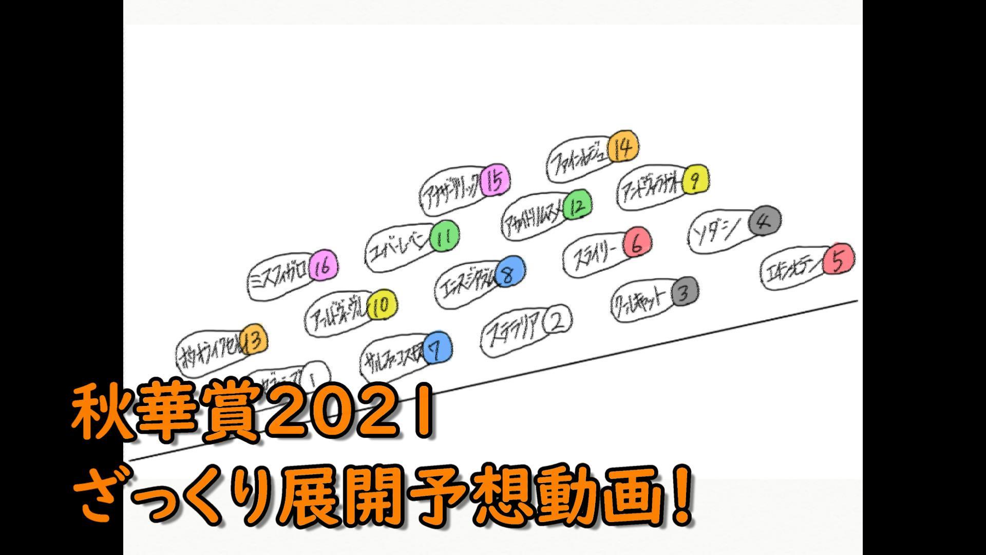 秋華賞2021のざっくり展開予想動画!